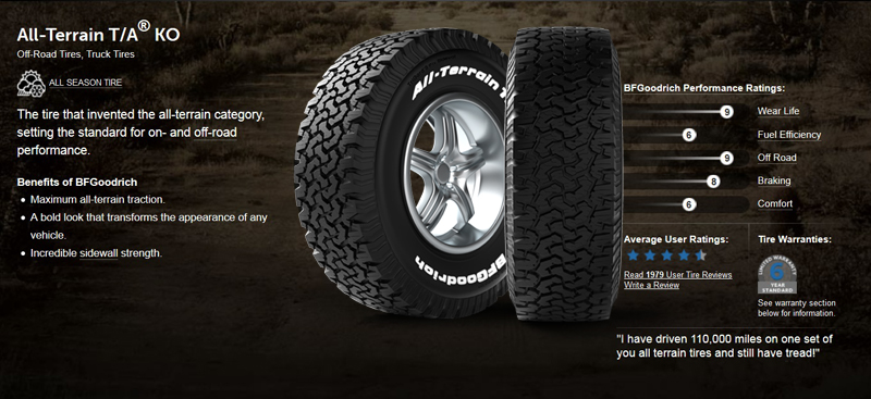 tread pattern on bfg all terrain t/a ko at
